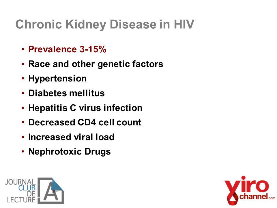 Chronic Kidney Disease in HIV