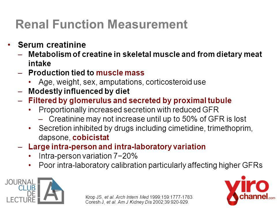 Renal Function Measurement