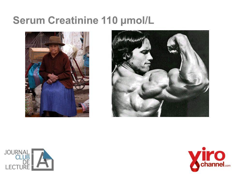 Serum Creatinine 110 μmol/L