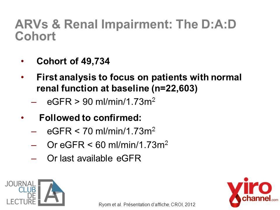 ARVs & Renal Impairment: The D:A:D Cohort