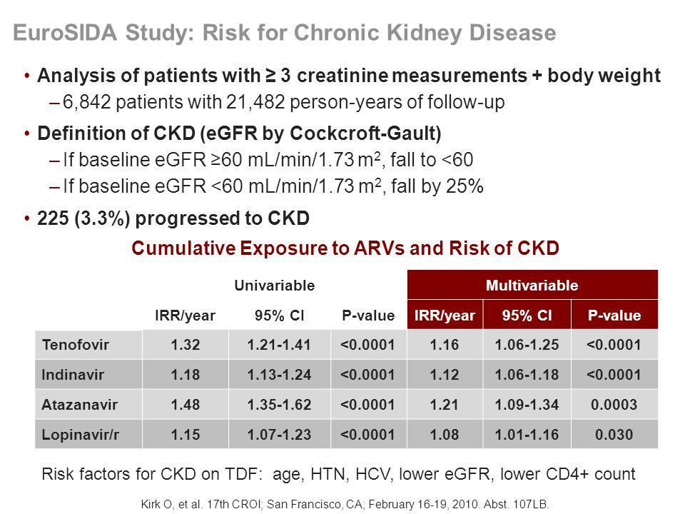 EuroSIDA Study: Risk for Chronic Kidney Disease