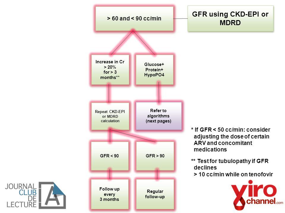 GFR using CKD-EPI or MDRD