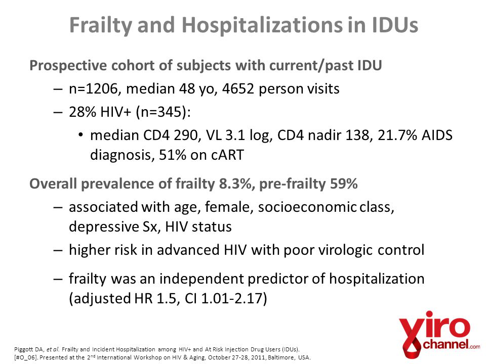 Frailty and Hospitalizations in IDUs