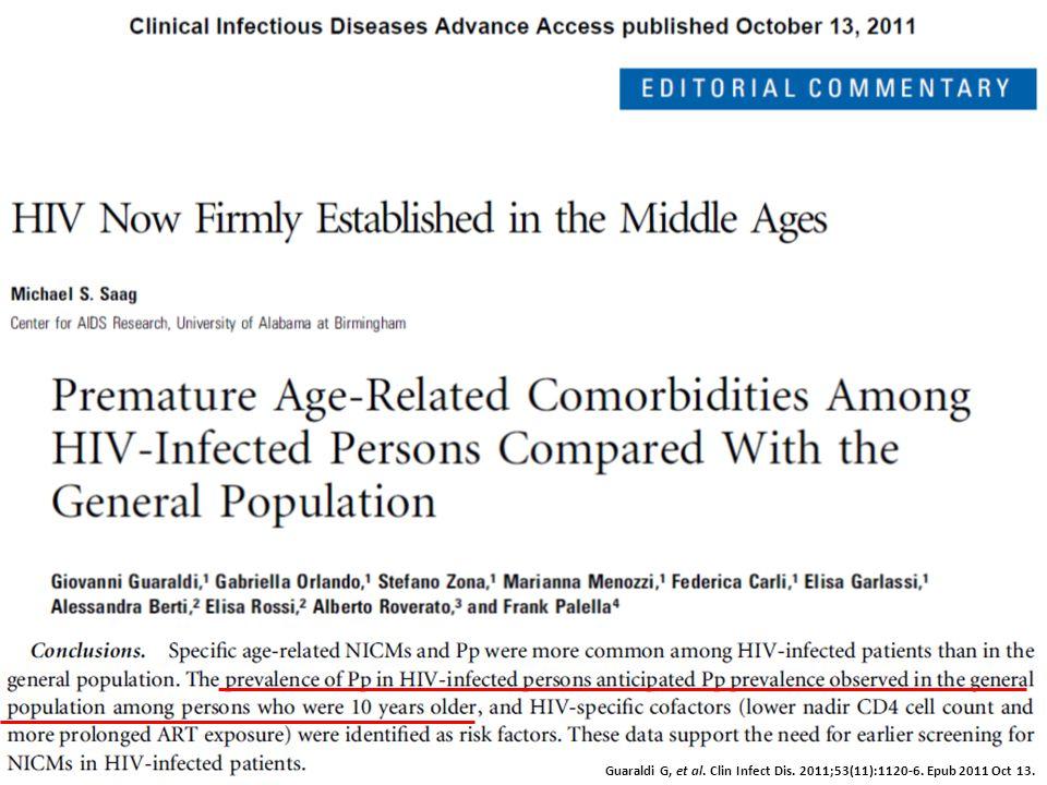Guaraldi G, et al. Clin Infect Dis. 2011;53(11):1120-6