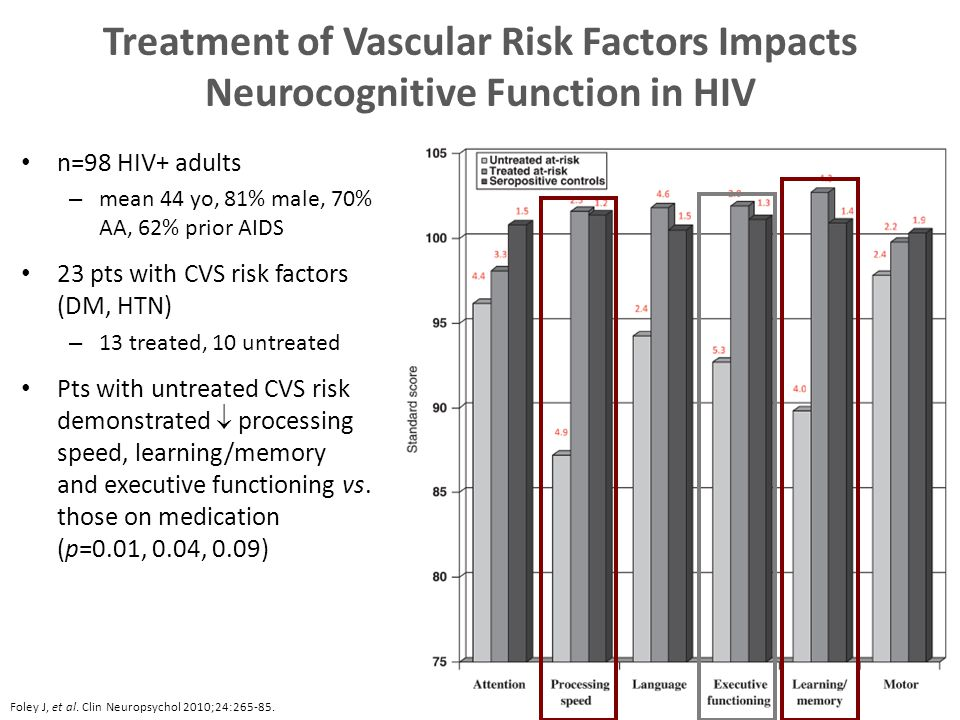 Treatment of Vascular Risk Factors Impacts Neurocognitive Function in HIV