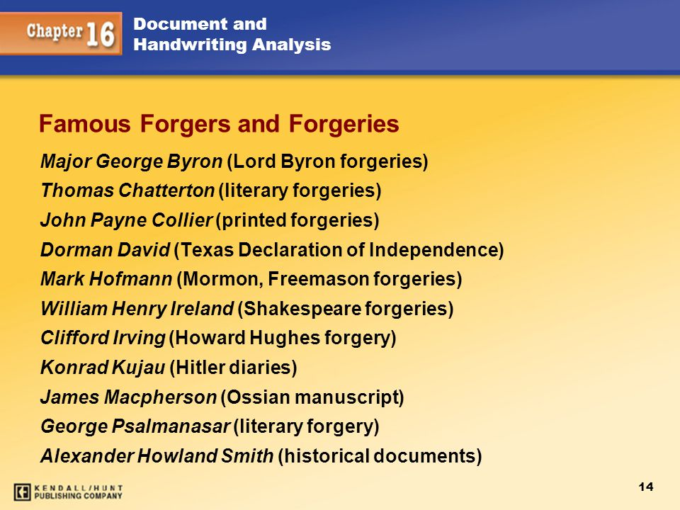 Famous Forgers and Forgeries