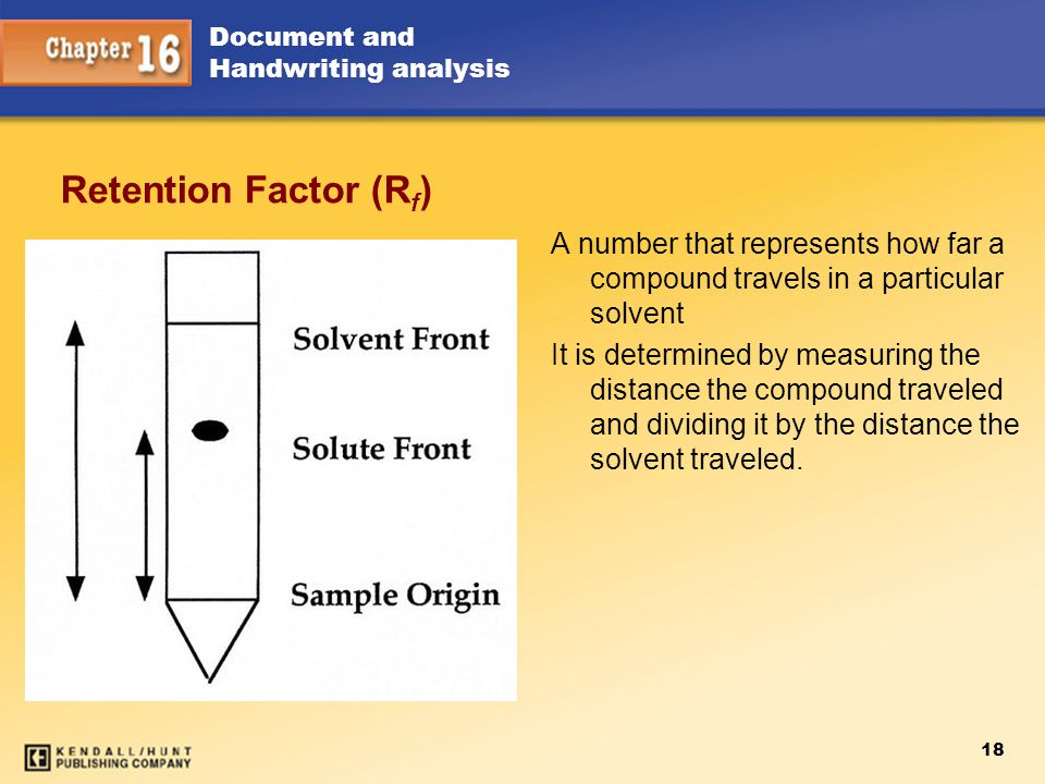 Chapter 15 Document and Handwriting analysis. Retention Factor (Rf) A number that represents how far a compound travels in a particular solvent.
