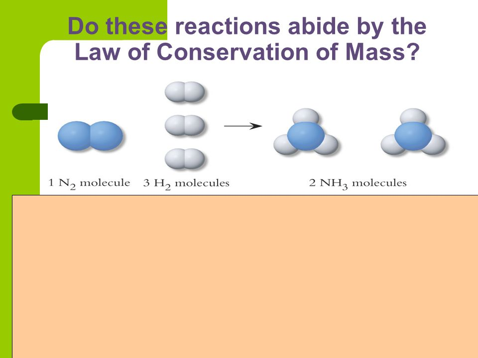 Do these reactions abide by the Law of Conservation of Mass