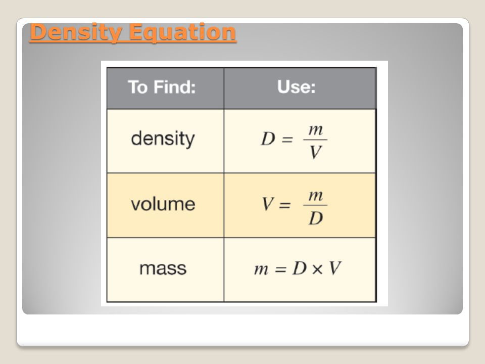 Density Equation