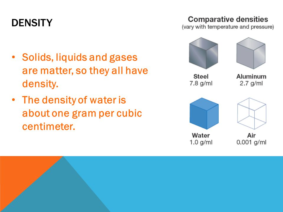Density Solids, liquids and gases are matter, so they all have density.