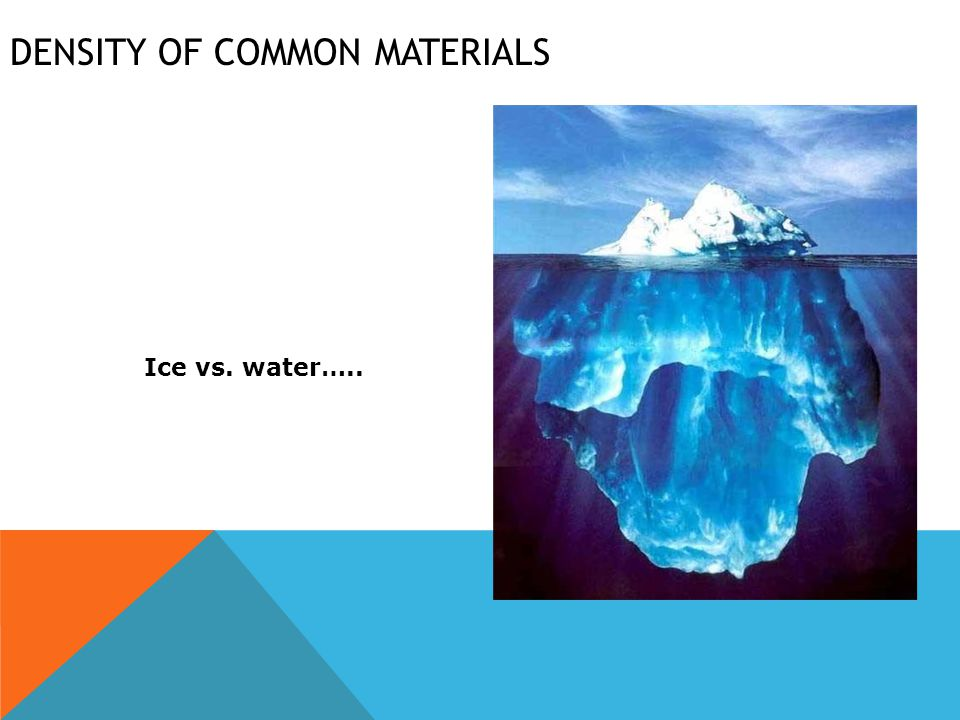 Density of common materials