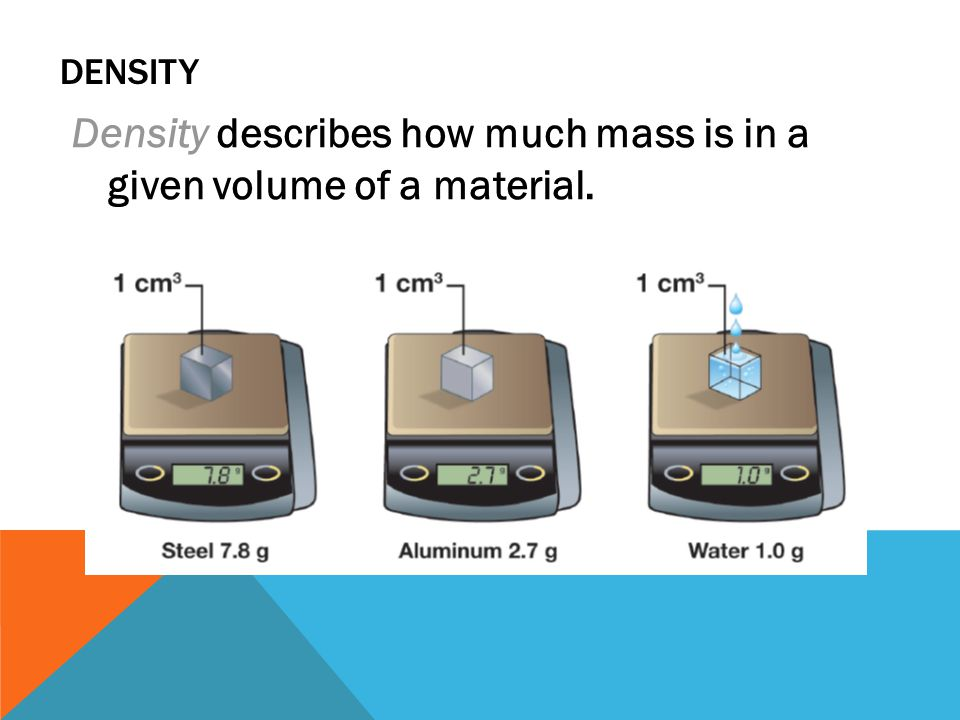 Density describes how much mass is in a given volume of a material.
