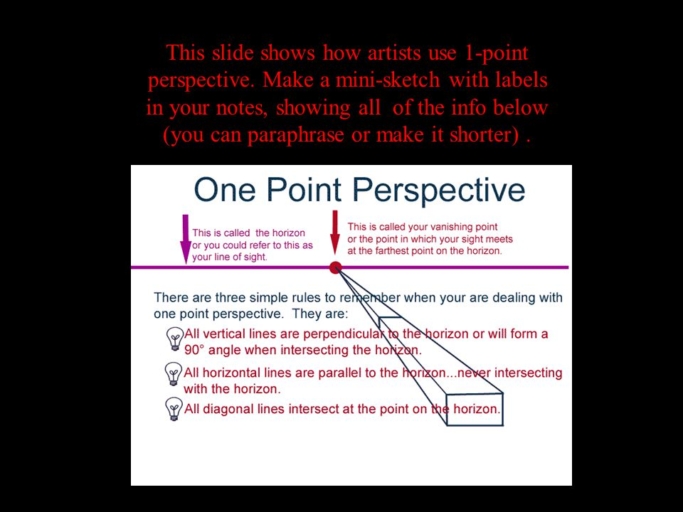 This slide shows how artists use 1-point perspective