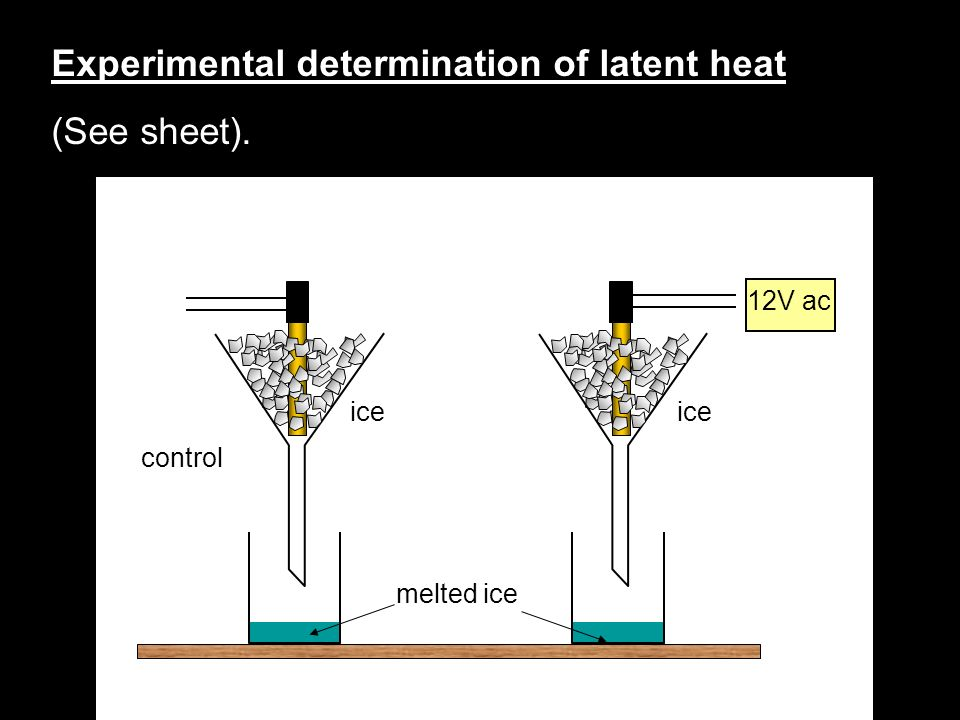 Experimental determination of latent heat (See sheet).