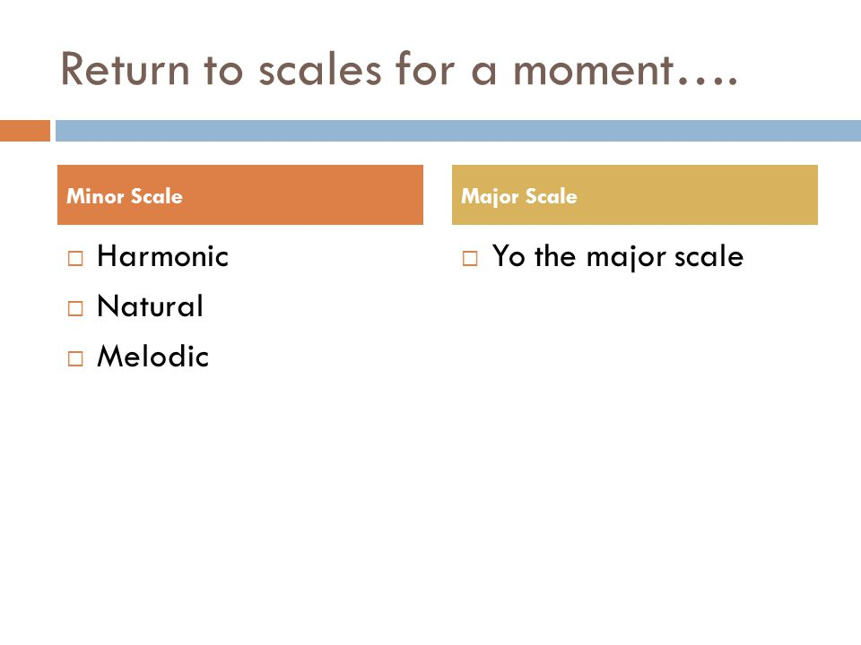 Return to scales for a moment….