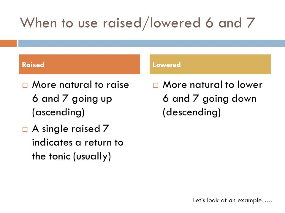 When to use raised/lowered 6 and 7