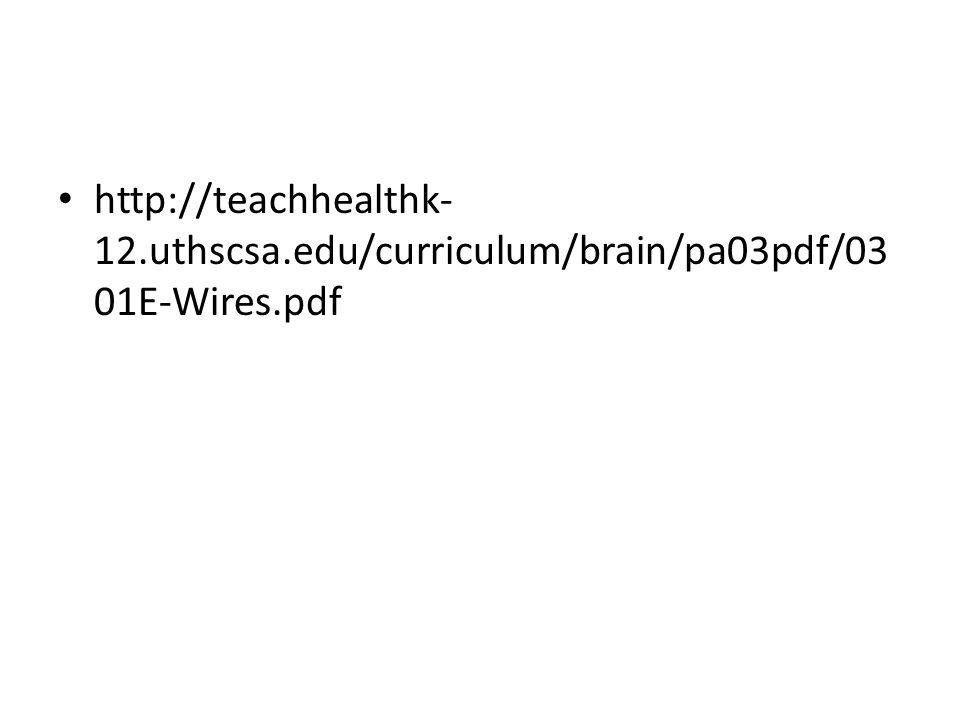 http://teachhealthk-12. uthscsa