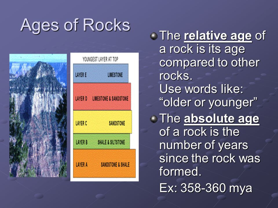 Ages of Rocks The relative age of a rock is its age compared to other rocks. Use words like: older or younger