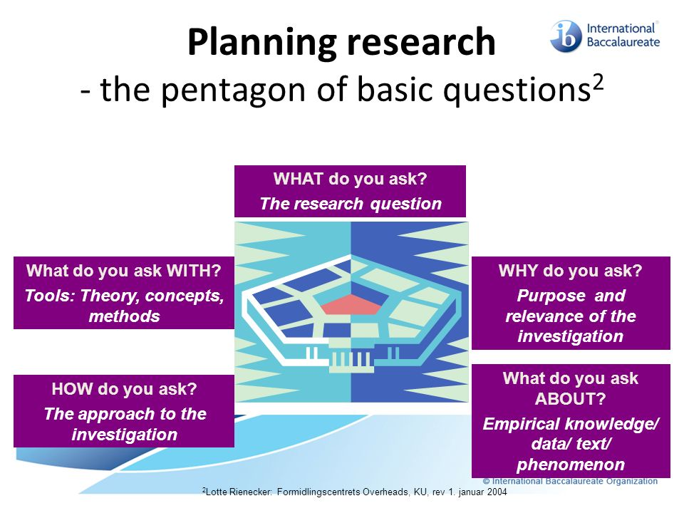 Planning research - the pentagon of basic questions2