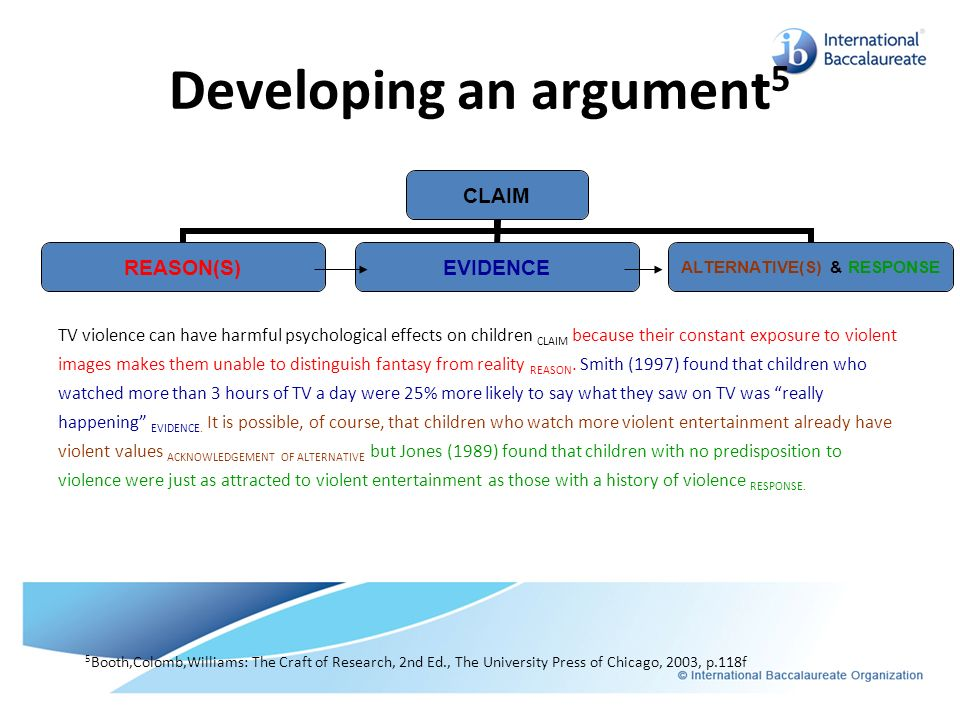 Developing an argument5
