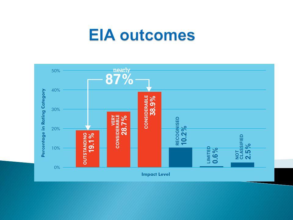 EIA outcomes