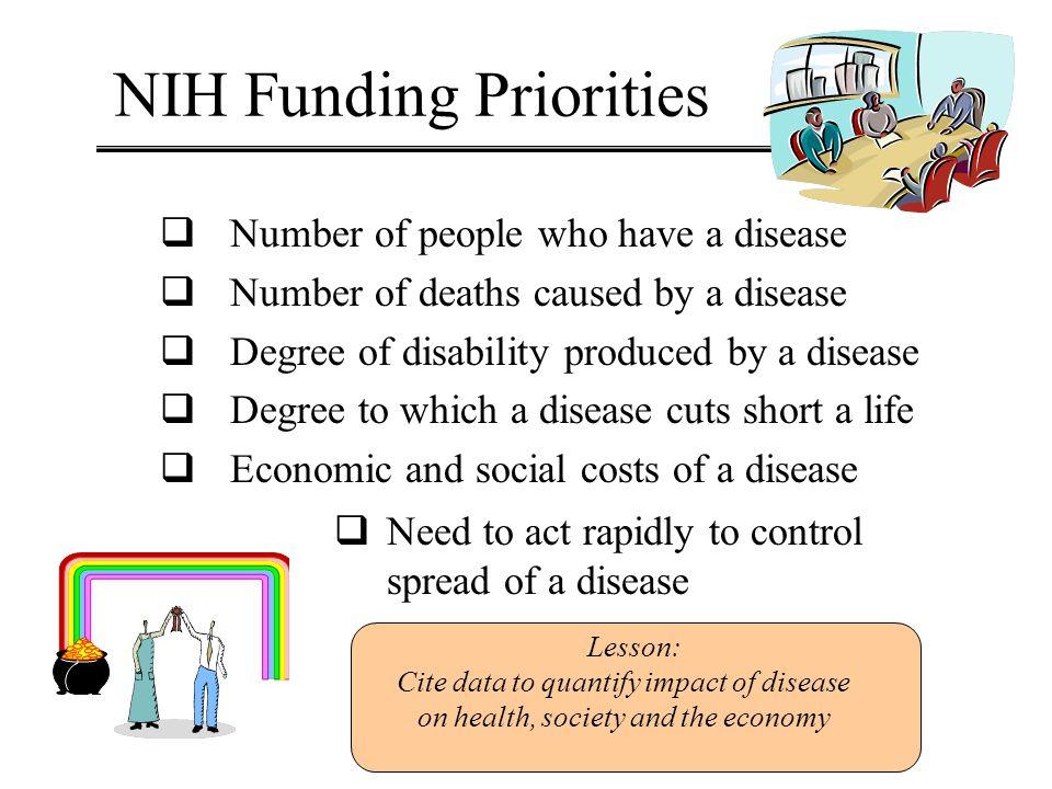 NIH Funding Priorities