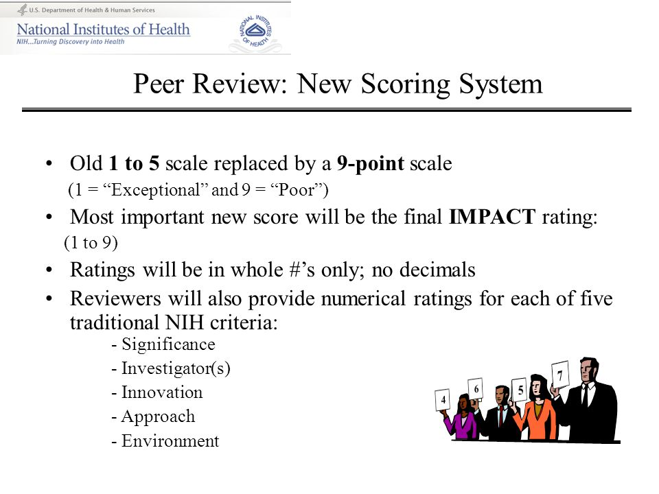 Peer Review: New Scoring System