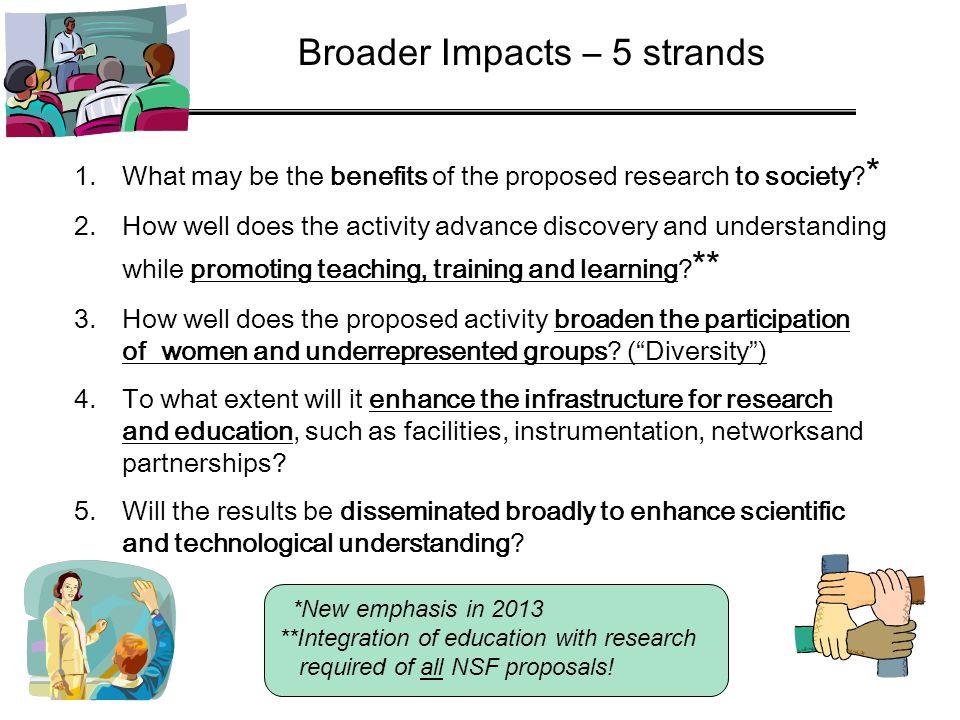 Broader Impacts – 5 strands