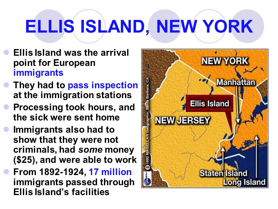 ELLIS ISLAND, NEW YORK Ellis Island was the arrival point for European immigrants. They had to pass inspection at the immigration stations.