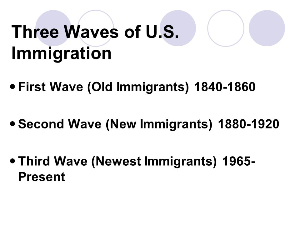 Three Waves of U.S. Immigration