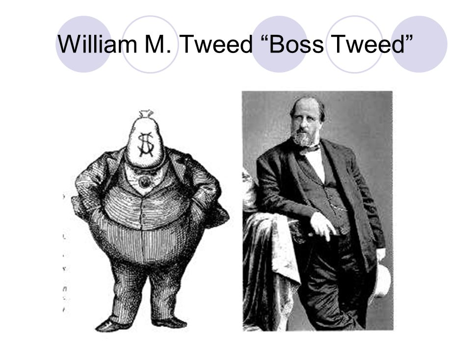 William M. Tweed Boss Tweed