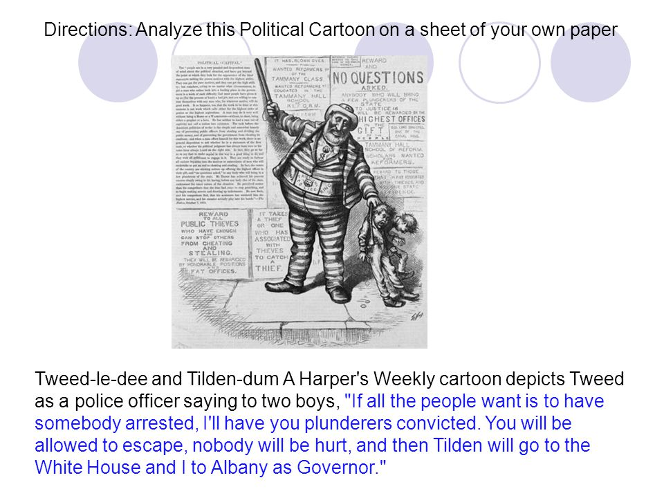 Directions: Analyze this Political Cartoon on a sheet of your own paper