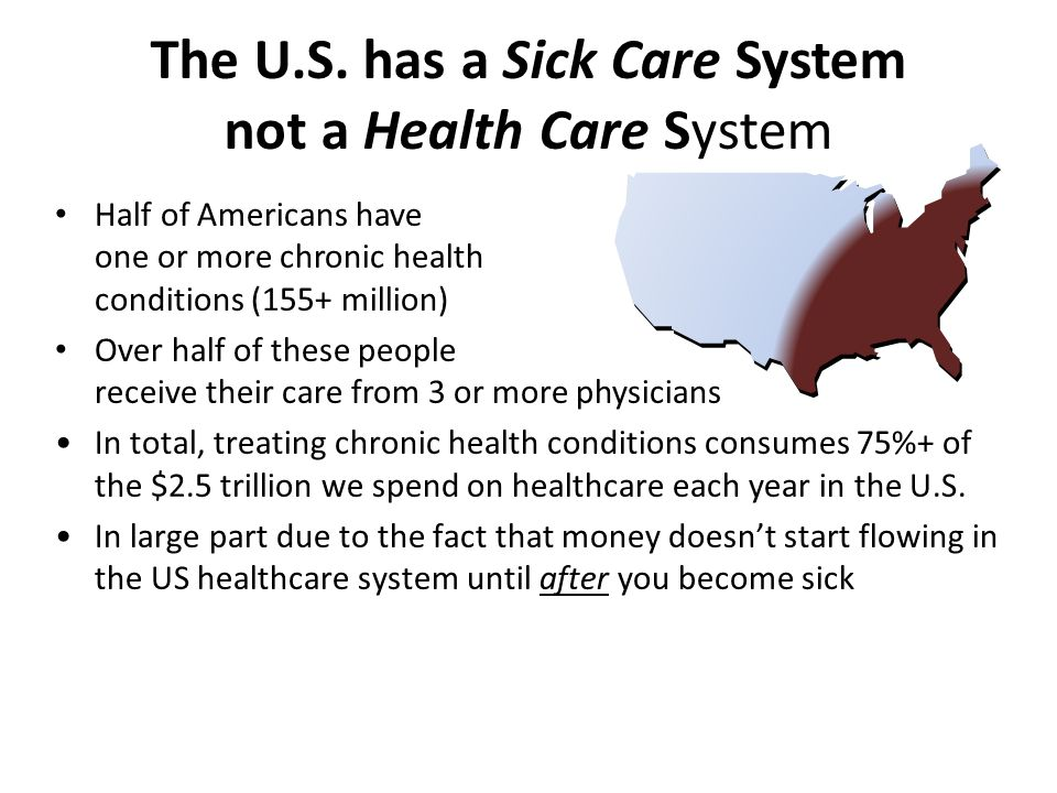 The U.S. has a Sick Care System not a Health Care System
