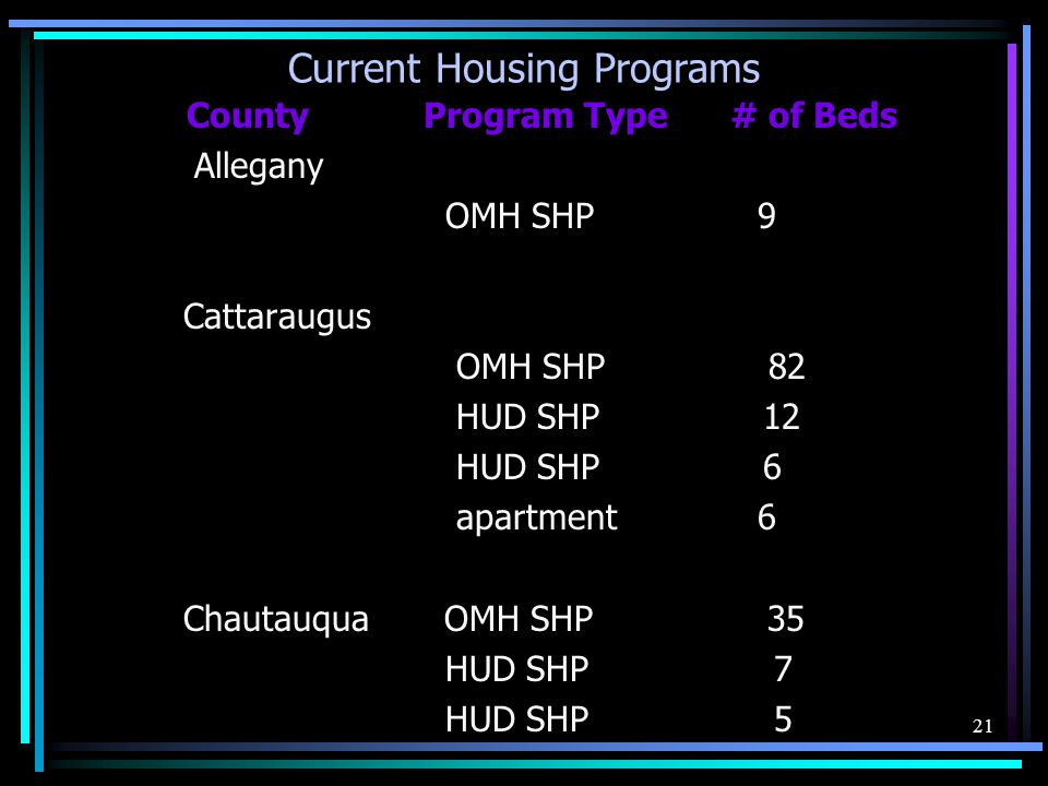 Current Housing Programs