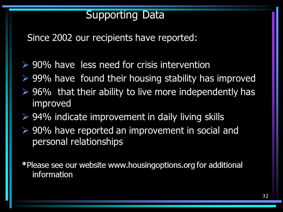 Supporting Data Since 2002 our recipients have reported: