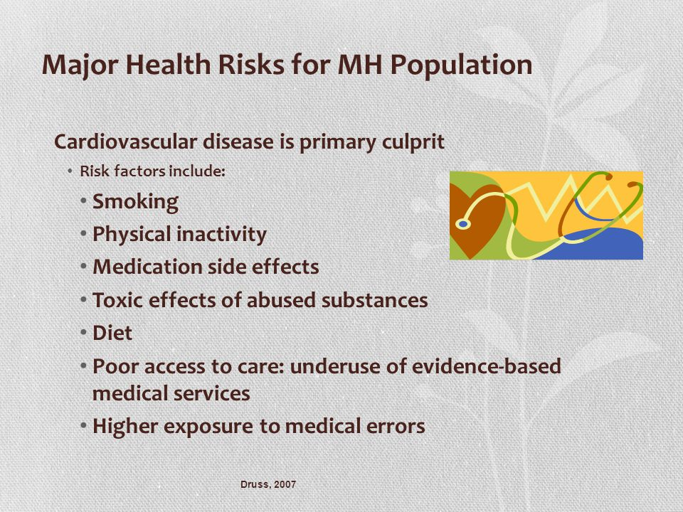 Major Health Risks for MH Population