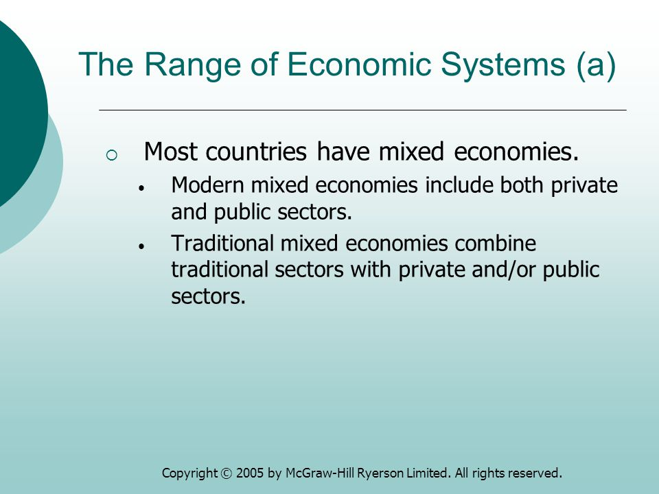The Range of Economic Systems (a)