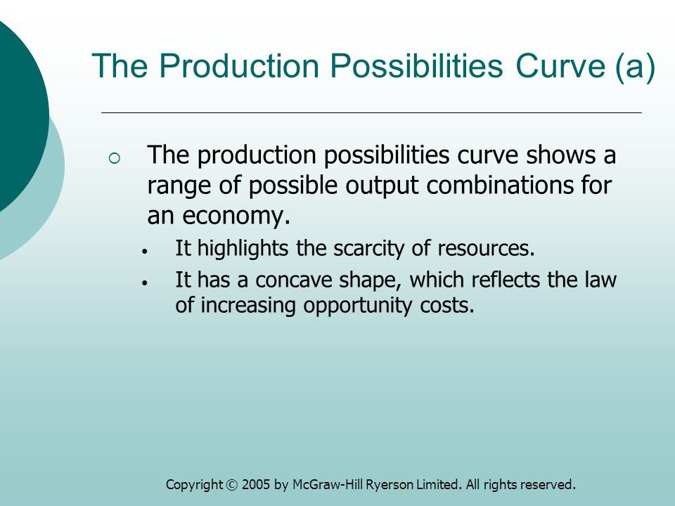 The Production Possibilities Curve (a)