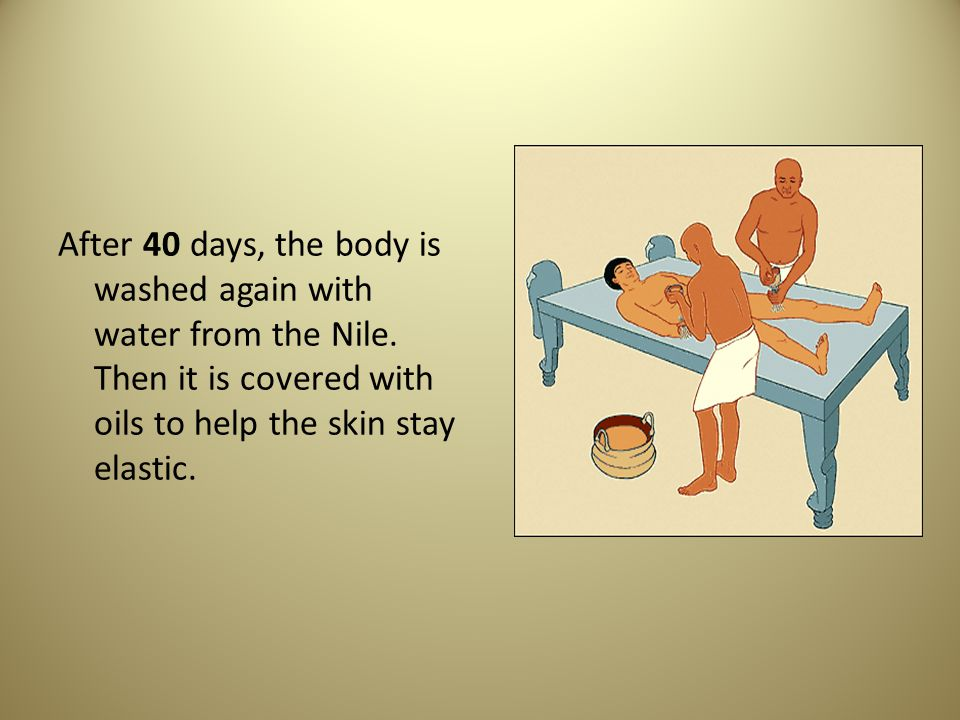 After 40 days, the body is washed again with water from the Nile