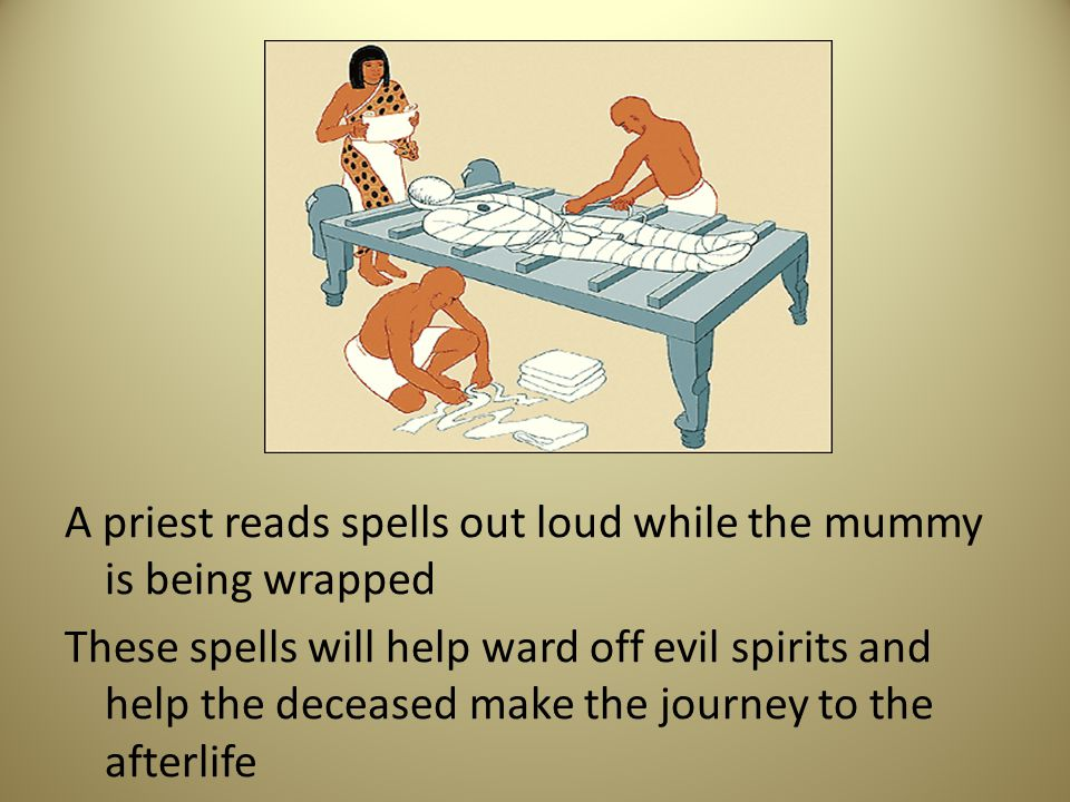 A priest reads spells out loud while the mummy is being wrapped These spells will help ward off evil spirits and help the deceased make the journey to the afterlife