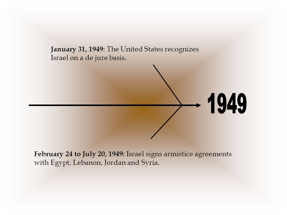 January 31, 1949: The United States recognizes Israel on a de jure basis.