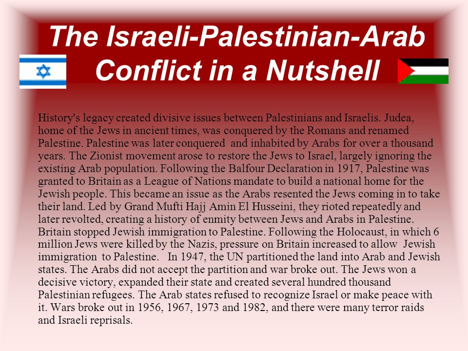 The Israeli-Palestinian-Arab Conflict in a Nutshell