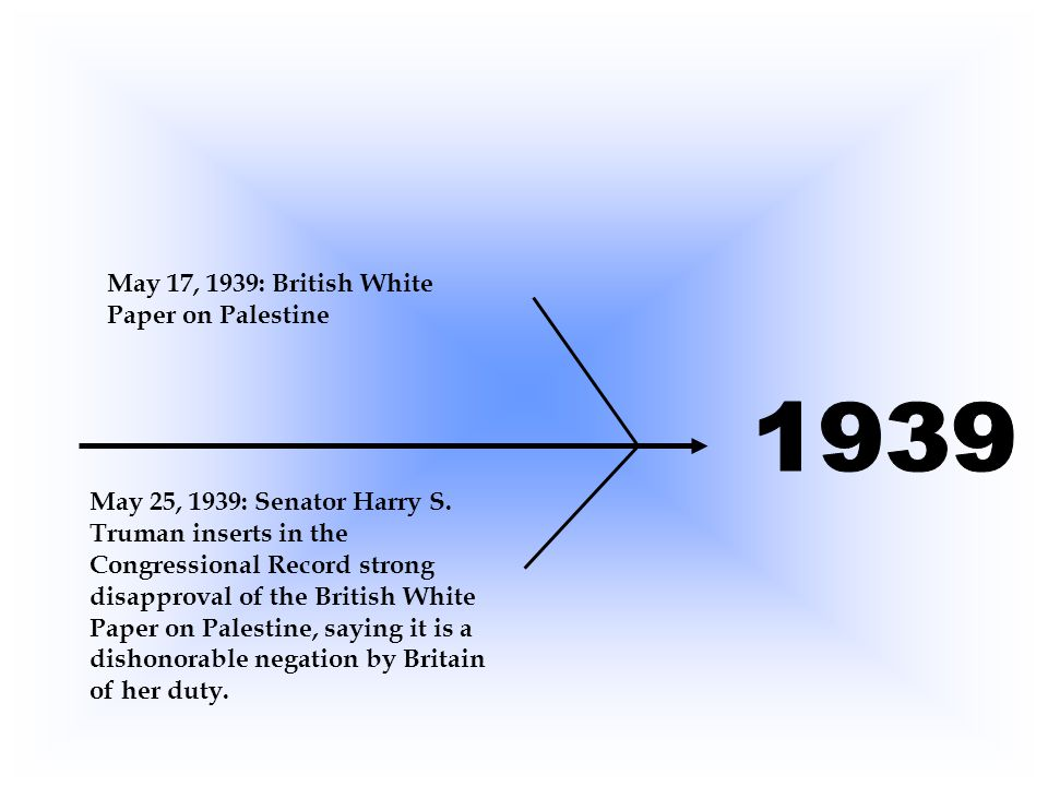1939 May 17, 1939: British White Paper on Palestine
