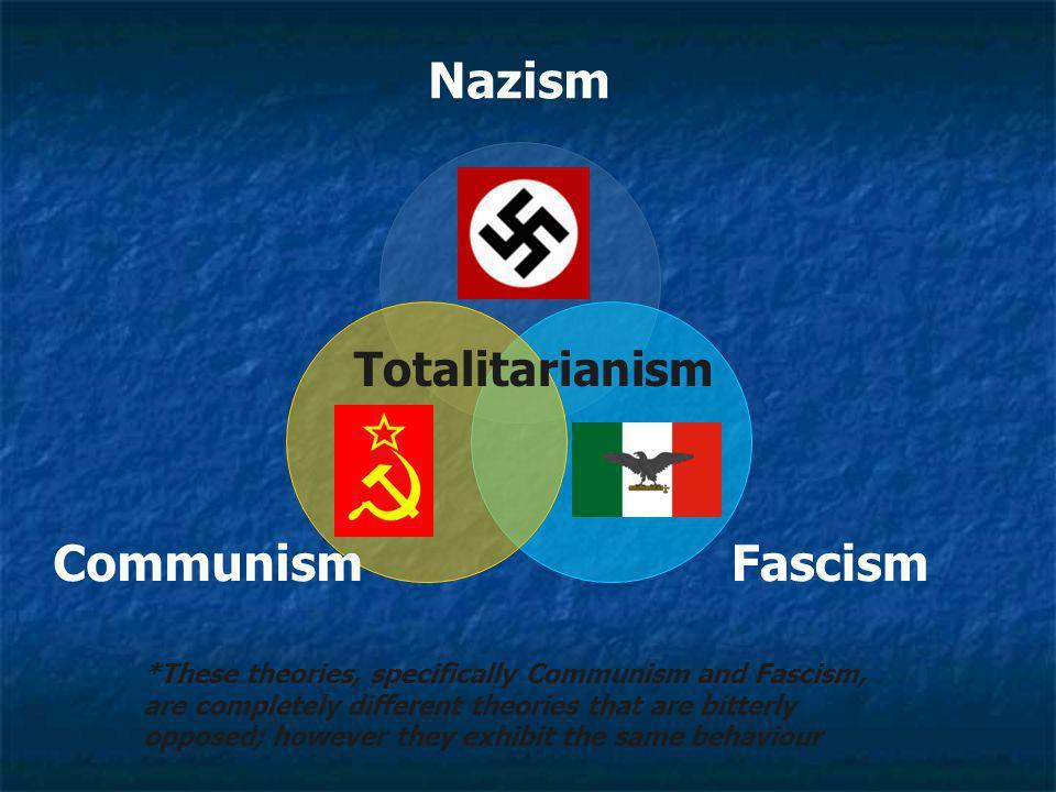 Nazism Fascism Communism