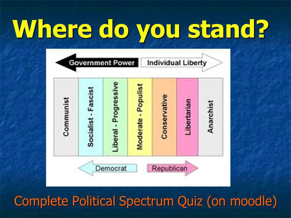 Complete Political Spectrum Quiz (on moodle)