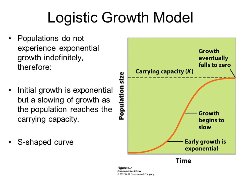 Logistic Growth Model Populations do not experience exponential growth indefinitely, therefore: