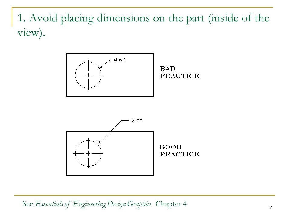 1. Avoid placing dimensions on the part (inside of the view).
