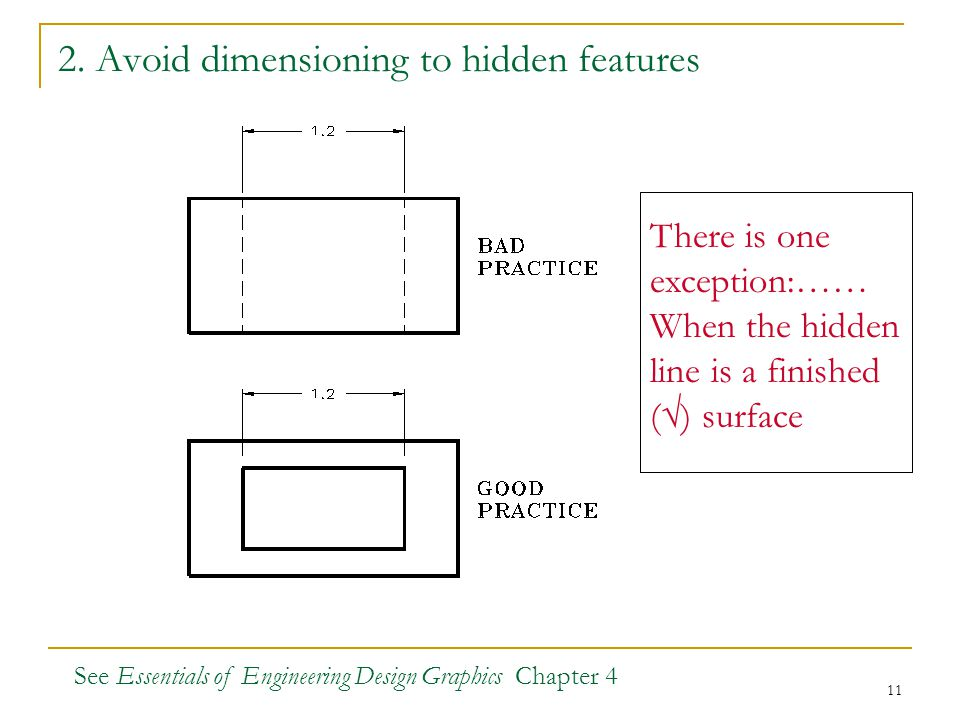 2. Avoid dimensioning to hidden features