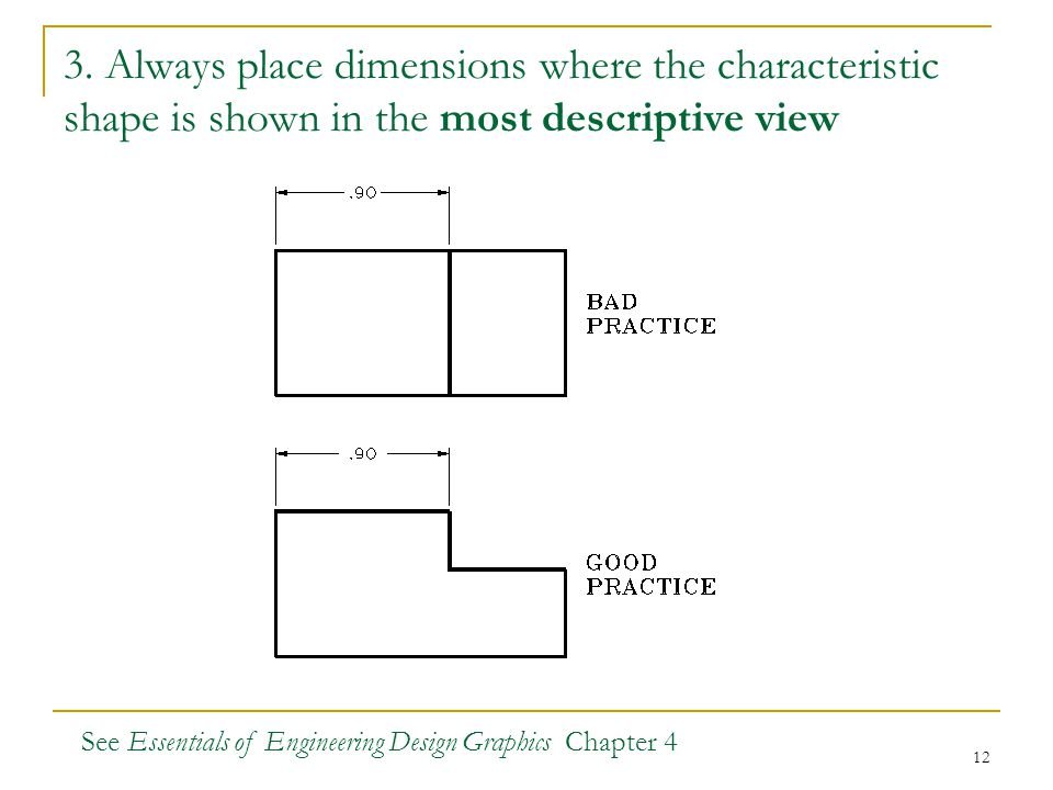 3. Always place dimensions where the characteristic shape is shown in the most descriptive view