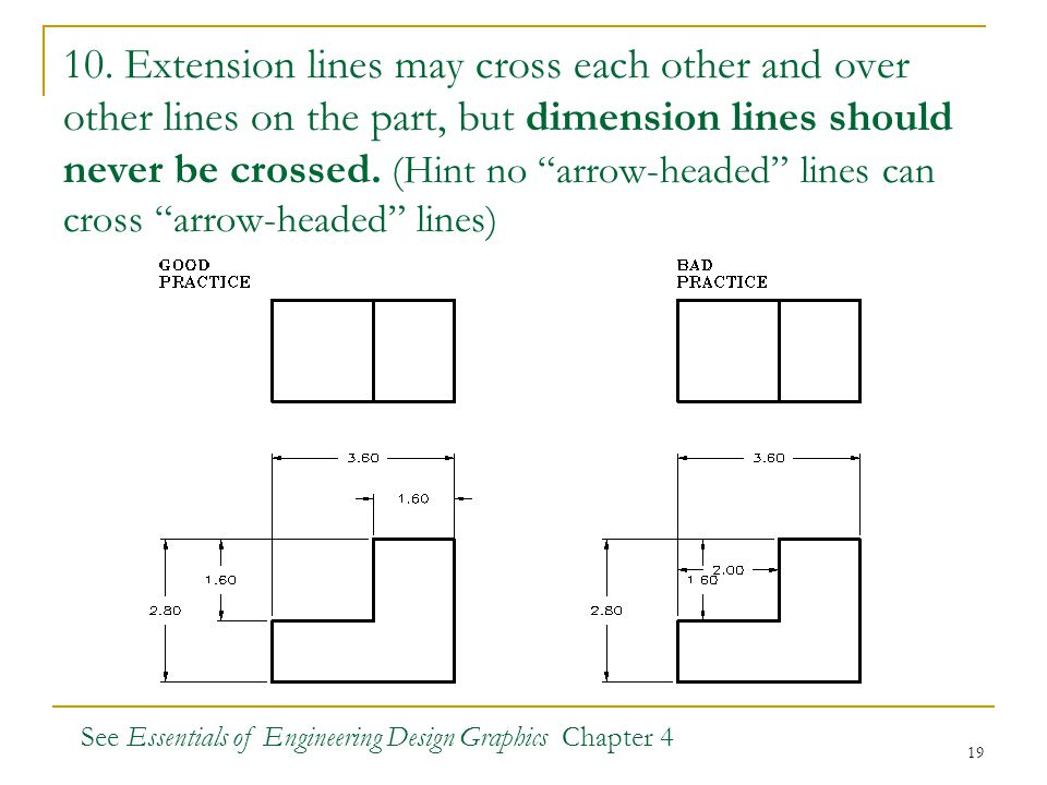 10. Extension lines may cross each other and over other lines on the part, but dimension lines should never be crossed. (Hint no arrow-headed lines can cross arrow-headed lines)